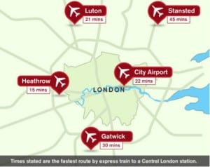 London Airports