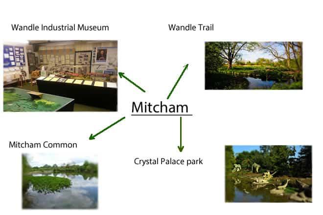 Mitcham Mind map